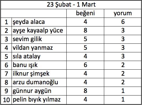 23sbt-1mrt