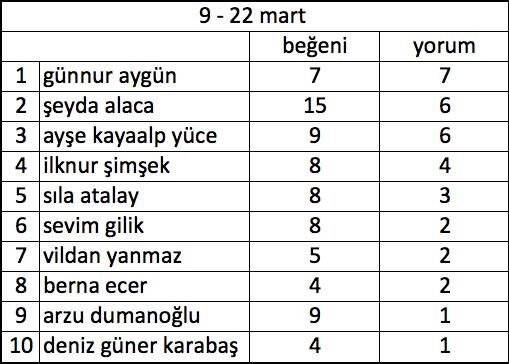 9mrt-22mrt